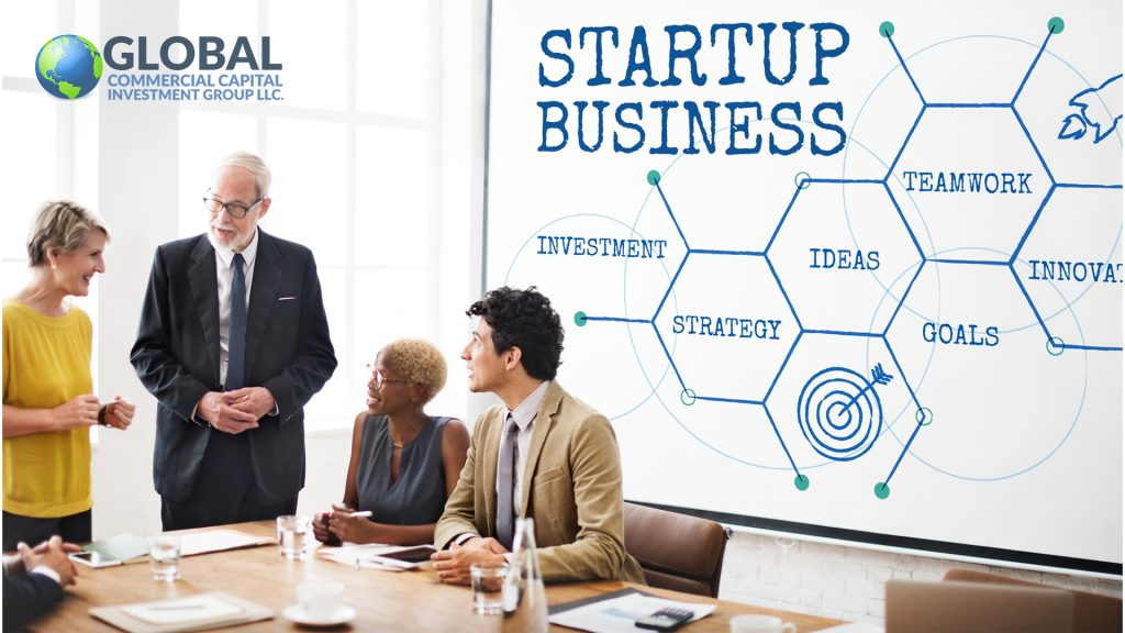 How to Invest In Lean Startup Companies